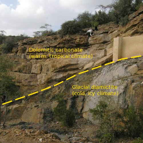 Climatic interpretation of Fiq-Hadash diamictite-carbonate couplet