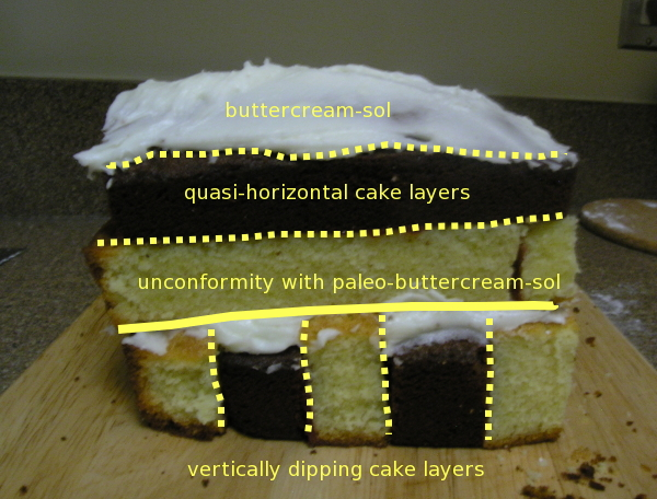 The annotated unconformicake
