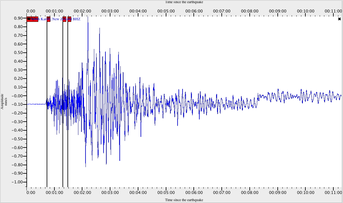causes of the christchurch earthquake