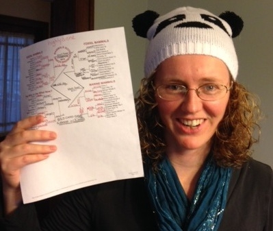 GeoKid looks better in the panda hat than Anne does. This time the panda is standing in for a short-faced bear.