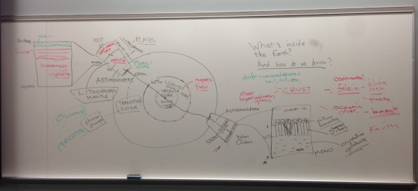 The whiteboard following my Earth Structure lecture