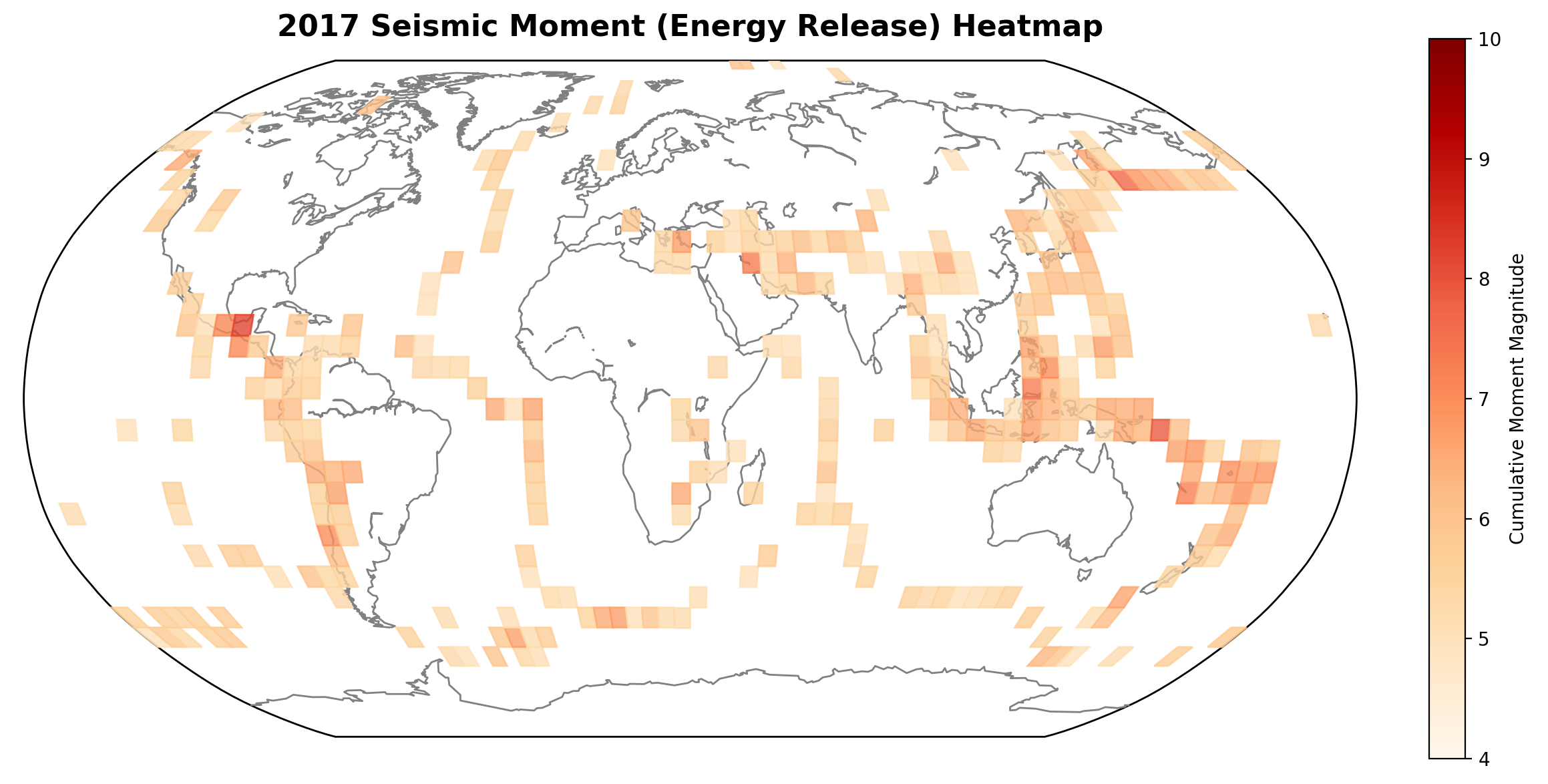 Gridded global map where intensity of colour in each 5 degree grid square represents the total energy released by earthquakes in 2017.