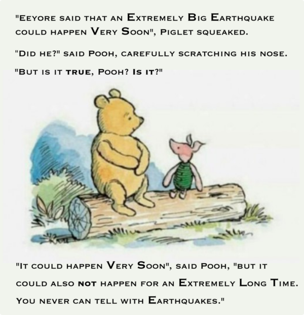 """Eeyore said that an Extremely Big Earthquake could happen Very Soon"", Piglet squeaked, nervously ""Did he?"" said Pooh, scratching his nose thoughtfully.  ""But is it _true_, Pooh? _Is it_?"" ""It could happen Very Soon"", said Pooh, ""but it could also *not* happen for an Extremely Long Time. You never can tell with Earthquakes."""