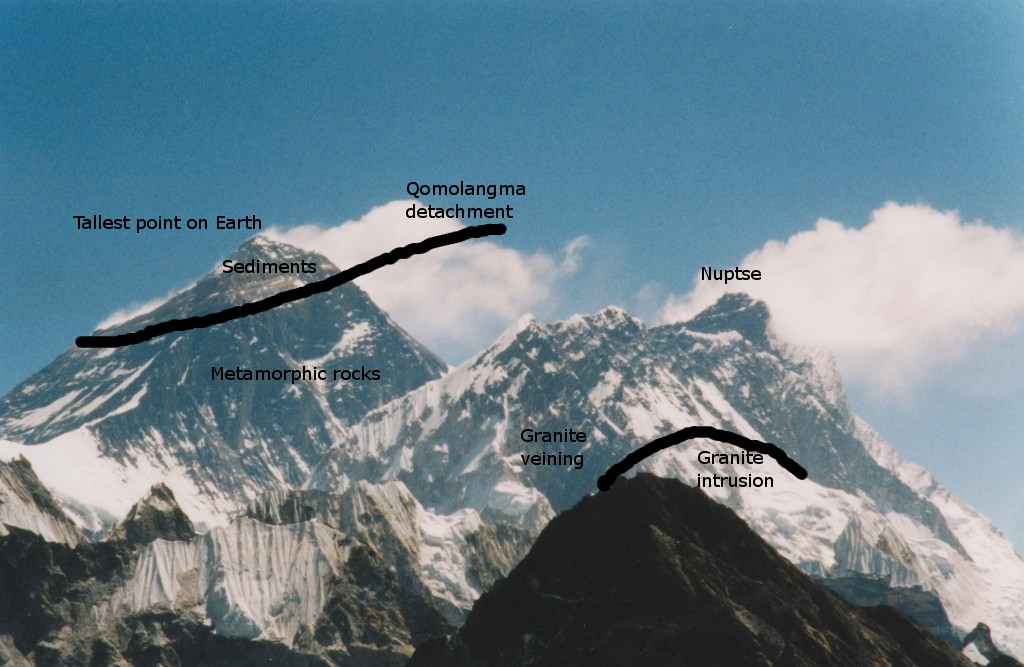 View of Mount Everest, with