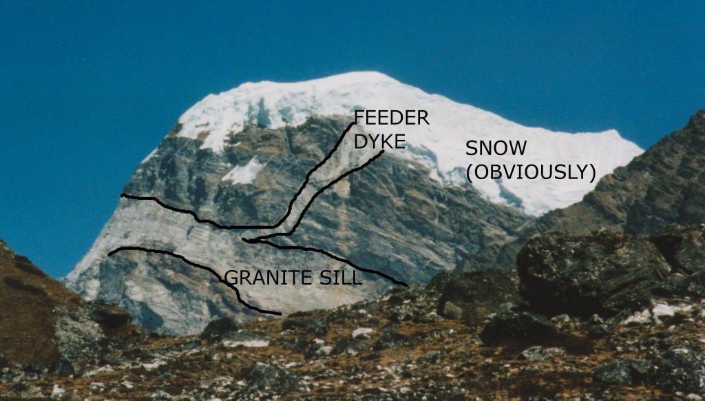 Annotated granite dyke-sill Everest region