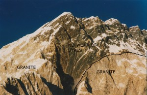 Nuptse south face geology annotated