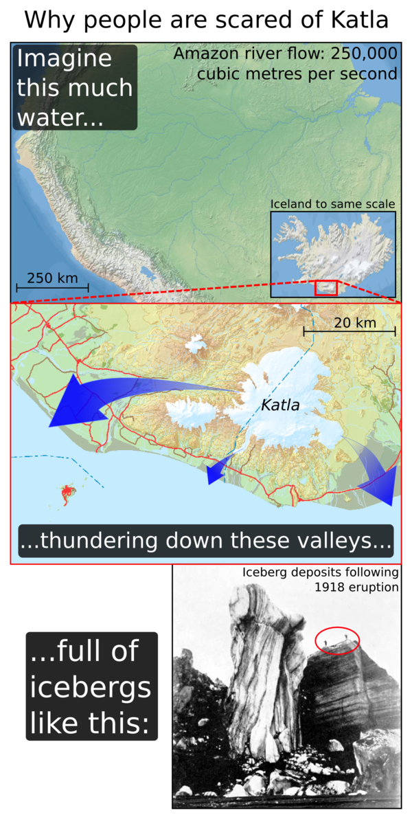 Why people are scared of Katla